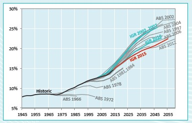 DemographyFig1
